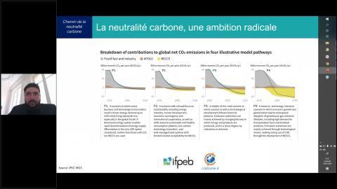 [Webinaire] Quel chemin vers la neutralité carbone pour le secteur du bâtiment ?